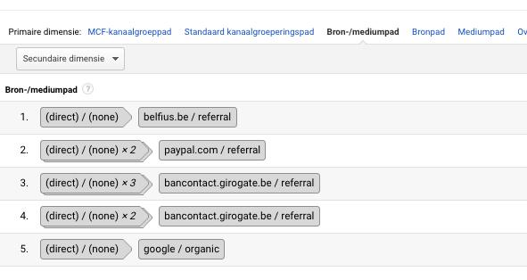 betalingsproviders Google Analytics